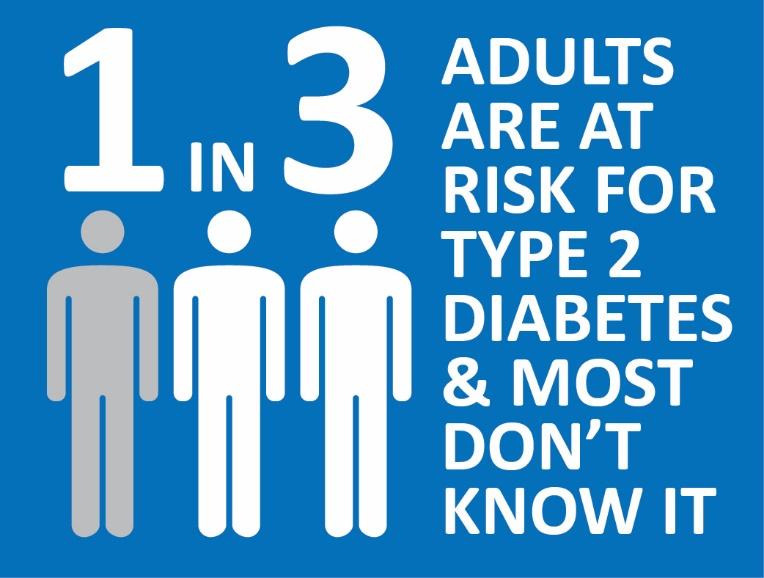 Diabetes Prevention Program - Duluth/Woodland Comm Center @ Woodland Community Center | Duluth | Minnesota | United States