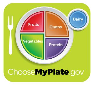 USDA_MyPlate_green-medium